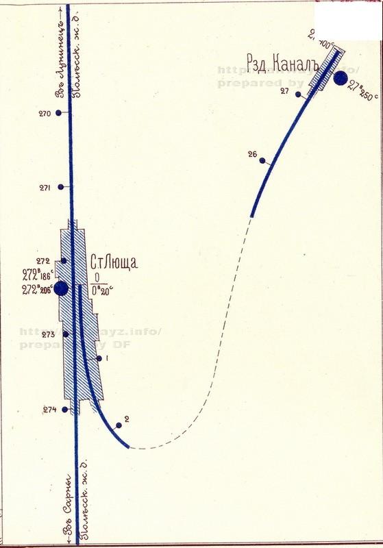 Полесских железных дорог