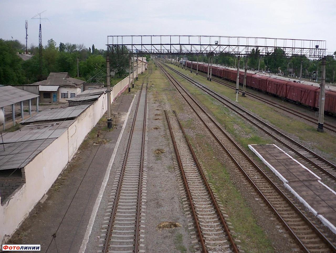 станция хаваст узбекистан фотографии стороны
