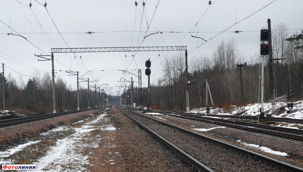 Станция грузино фото