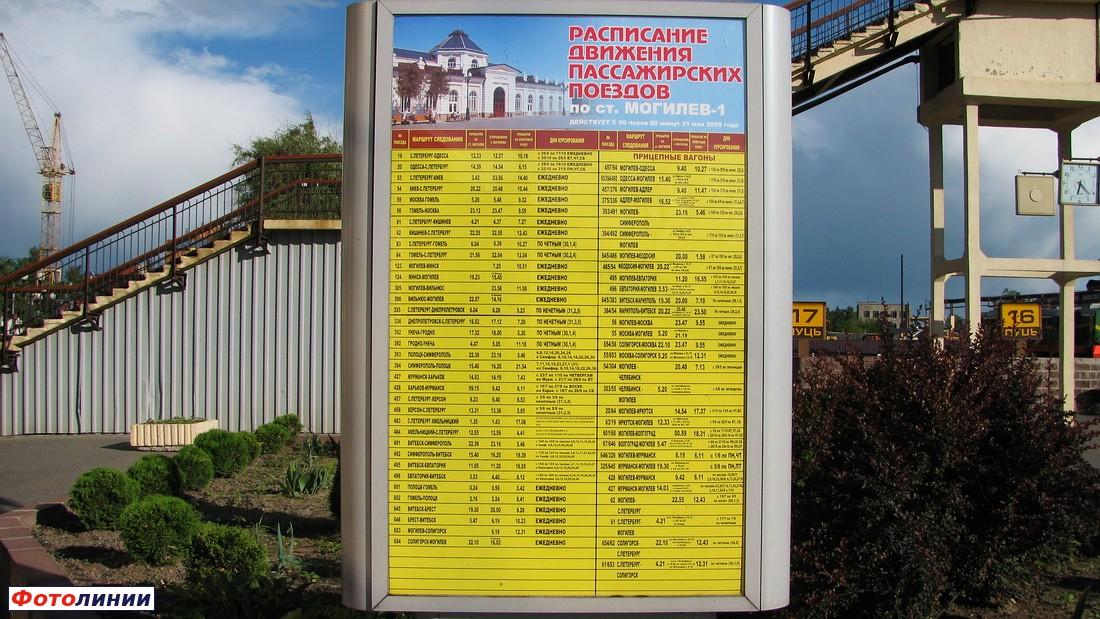 Автомобильные дороги Беларуси Карта автомобильных дорог